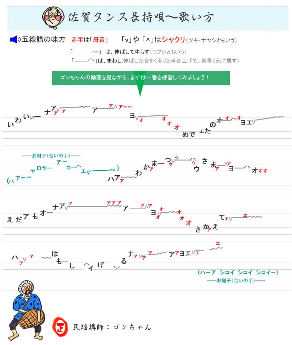 佐賀タンス長持唄五線譜